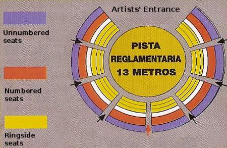 Circus seating plan, Santa Crus de la Palma, Canary Islands